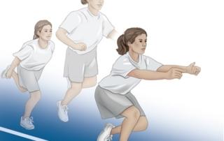 Triple leg hop test